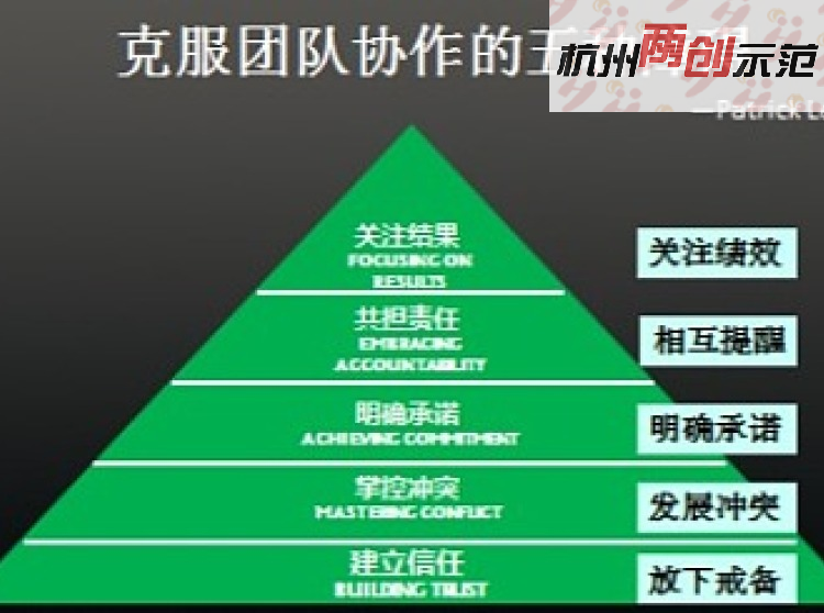 【强烈推荐】克服团队协作的五大障碍沙龙